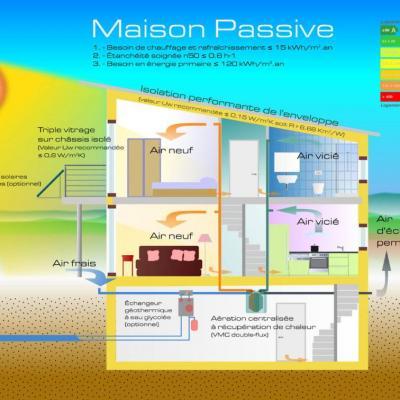 Maison passive fenetres portes 1024x756